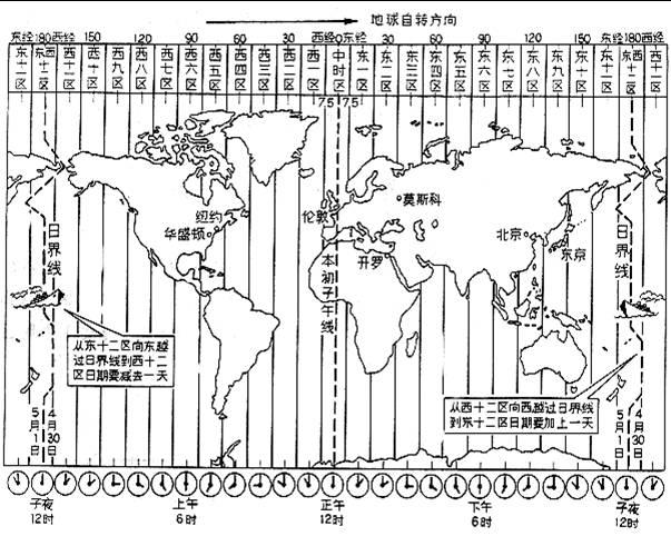 世界时区的划分图