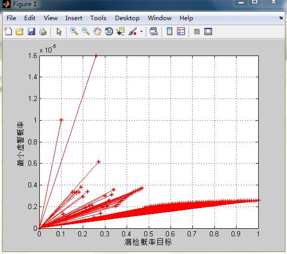 matlab 向凸优化非线性约束函数传递参数fmincon_百度知道