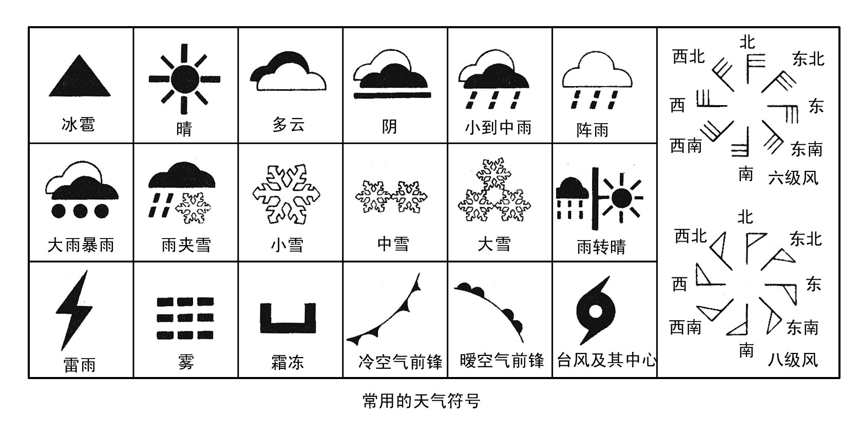 所有天气符号标志的图片_像爪子一样是什么天气符号_百度知道