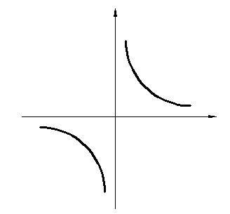 用����y��y�.y�N��N��.�xn�)_y=x/1函数图像