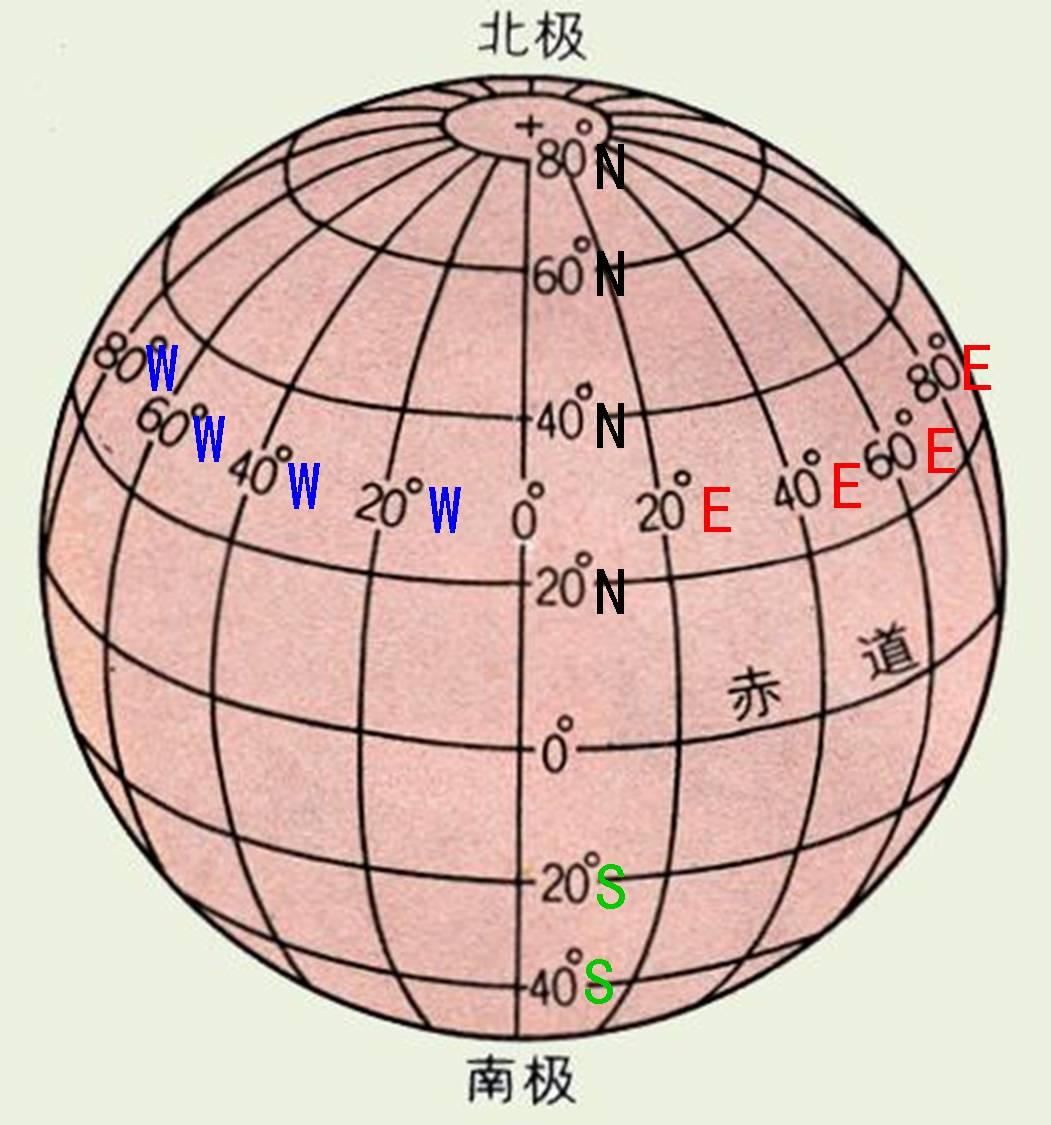 地球仪经纬度_地球仪上西经,东经,南纬,北纬0度和180度,求做一张图显现 ...