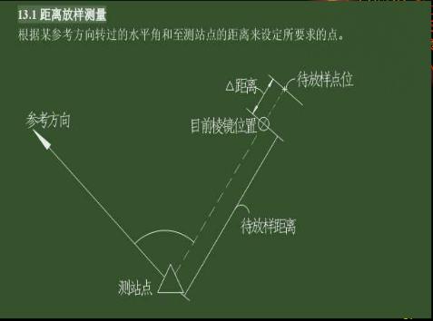 全站仪坐标改�-_欧波全站仪坐标放样使用方法?