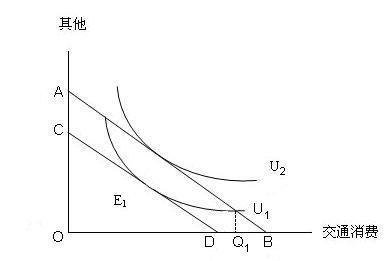 微观经济_微观经济学