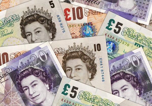 2013年各国外汇储备_英镑的发展历史_百度知道
