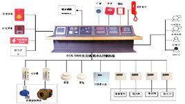 消防控制室设计规范_什么是消防联动?_百度知道