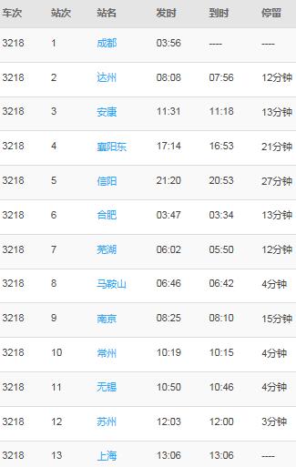 上海到成都的火车时刻表_成都到上海3218次列车时刻表