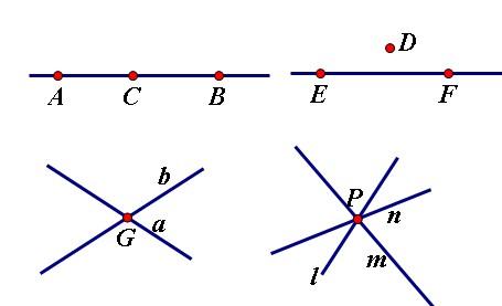 经过两点有且只有一条直线的实例