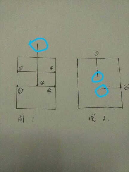证明任意一图中,奇点的个数为偶数