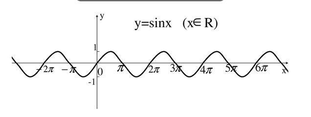 正弦余弦性质表格