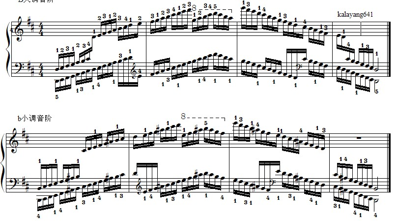 ��`'�d+�b�_钢琴七级d大调于b 小调音阶谱