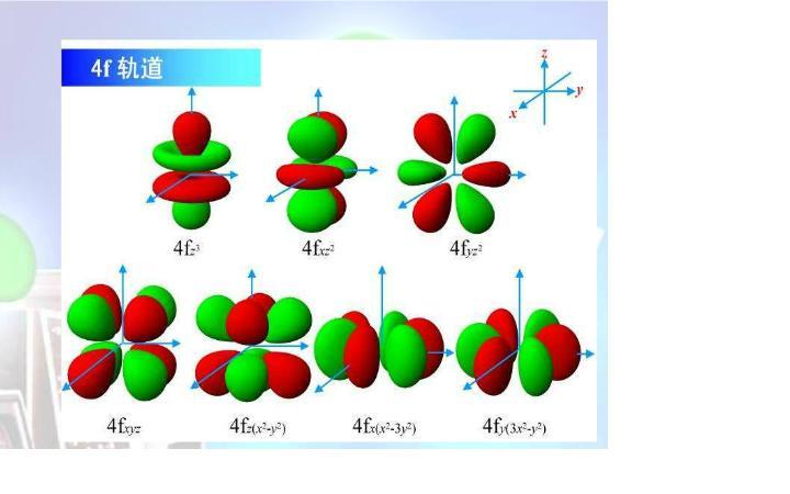 ?yf?yil?d#9??9??9f?x?_f亚层有7个轨道,如下图   有不懂的加qq493548396