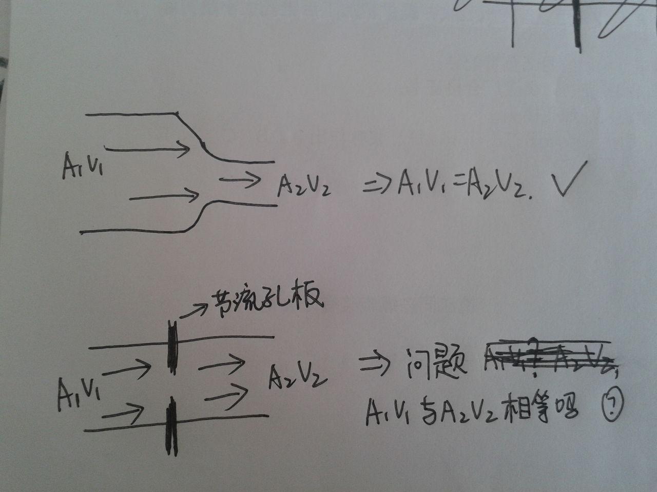 气流的连续性原理