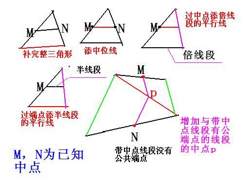 相似三角形辅助线技巧