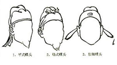 清朝服饰特点_古代男子与女子的发饰(束发)和衣物有哪些?如可以请配图 ...