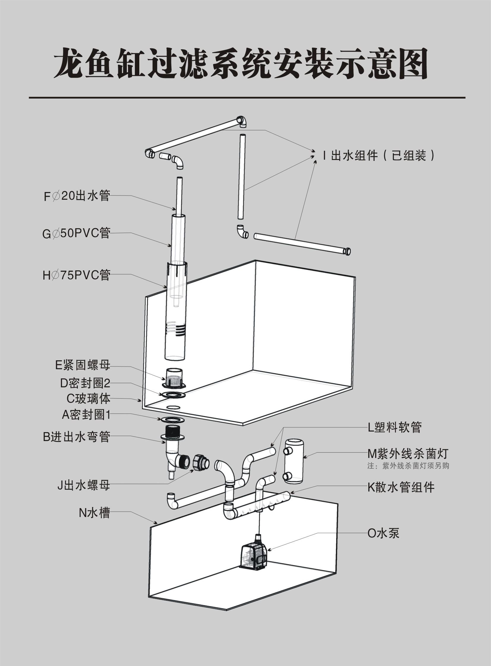 你這款龍魚缸是上過濾的吧,寬度是350mm的,安裝起來應該不是很難,頂部圖片