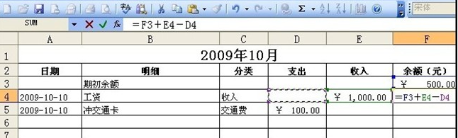 会计报告模板