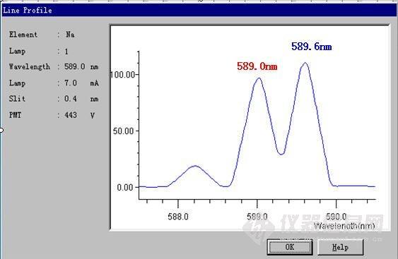 影响原子发射光谱谱线