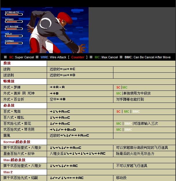 拳皇1.8绝招表_拳皇2002古娜怎么出招