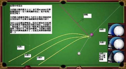 qq桌球游戏规则_qq游戏2d桌球 - www.aihei3w.com