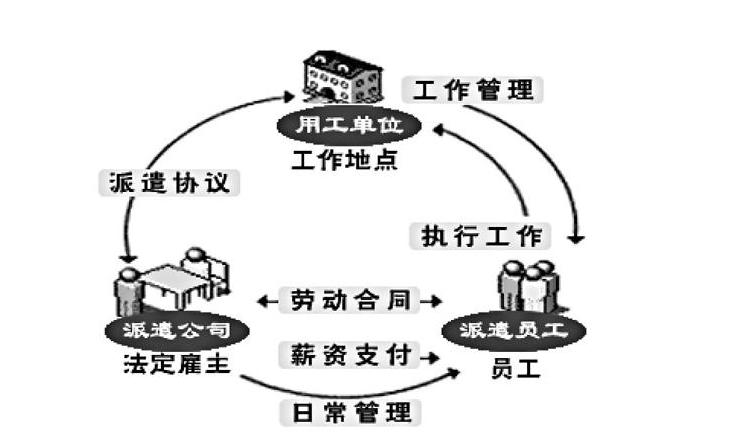 事业单位机构改革合同工怎么安置