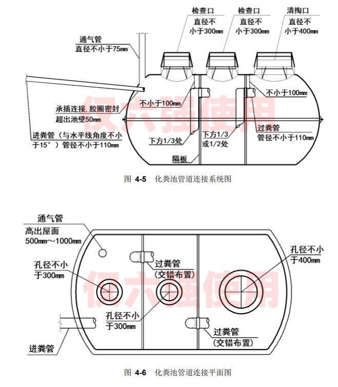 化粪池位置_化粪池的过粪怎么按安装_百度知道