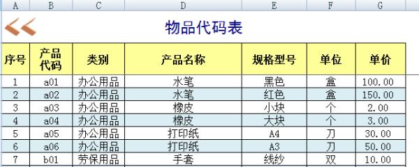 奈何筑造办公用品收支库的EXCEL表