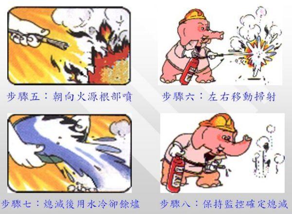 灭火器的使用步骤顺序