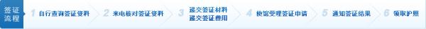 回答人在外地上海工作,户籍是吉林省长春市的,我要办理欧洲签证怎么办理?