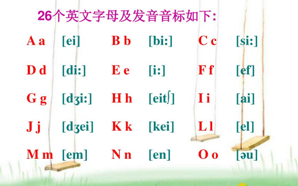 fcc标准_26个英文字母怎么读_百度知道
