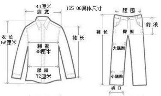 衣服96a是什么意思_请问一下有没有知道衣服170/92A,170/92B是什么意思,他们的区别是 ...
