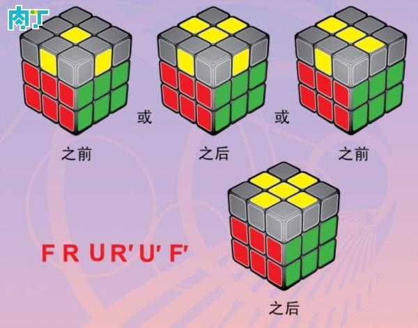 魔方六面还原最简单的公式 口诀什么的