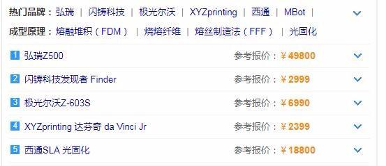 任何材质光固机_上海盈晖光固机_供应光固机UV-LED