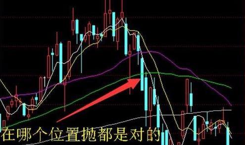 【600185】股票做T 如何做、如何能做得精