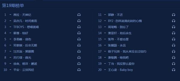 2019中文歌排行榜_华语内陆流行歌曲排行榜