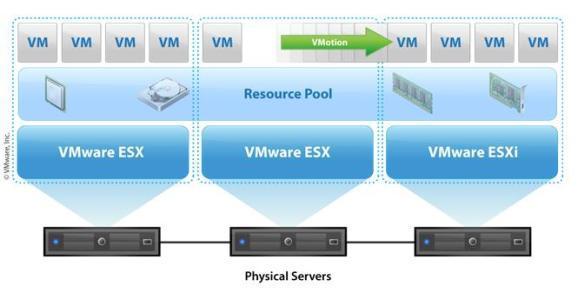 win7系统软件不兼容_CPU的虚拟化有什么用?_百度知道