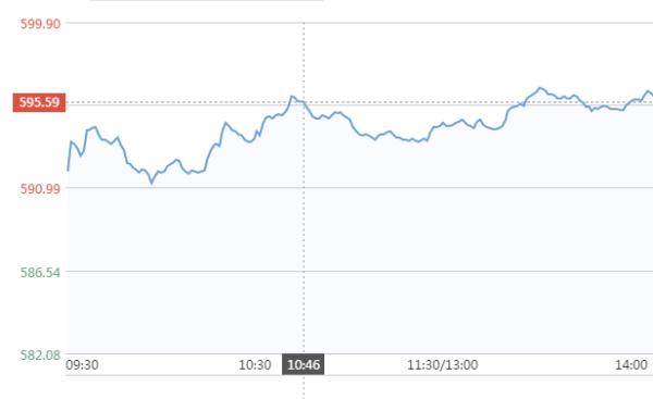 【600522】哪些股票算科技方面的