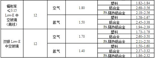 石英玻璃_石英片光学片石英透明高纯耐高温厂家批发