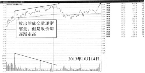 【股票600200】600200江苏吴中近期如何操作,求高手!