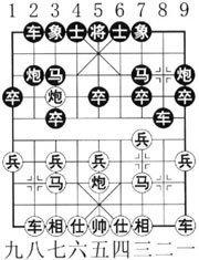 象棋龟背炮和鸳鸯炮有什么不同?