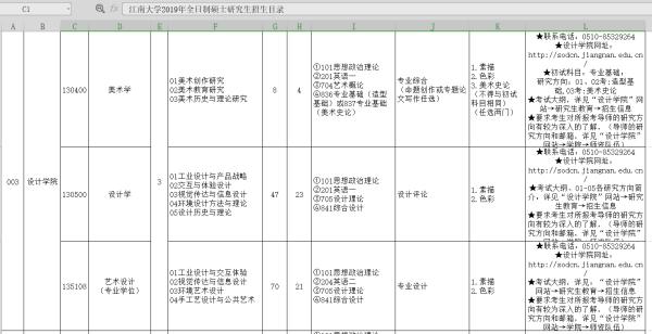 艺术学概论考�z)^�)_江南大学美术学考研都考什么_百度知道