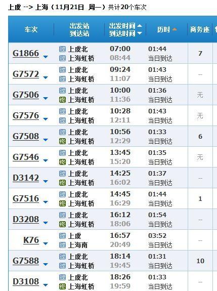 上虞经过杭州到上海的火车时刻表