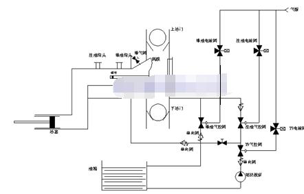 高压煤浆泵的工作原理?