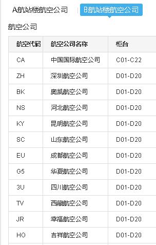 杭州萧山国际机场厦航在哪航站楼登机插图(2)