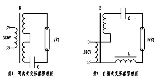 高频变压器_紫外线uv固化灯uv卤素灯镓灯高频uv固化机电源uv变压器