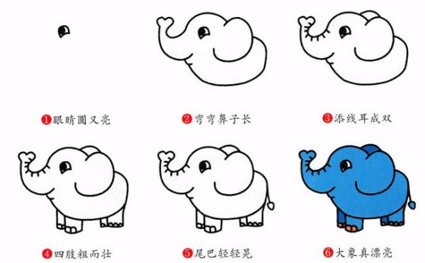 如何画卡通大象 卡通大象简笔画步骤