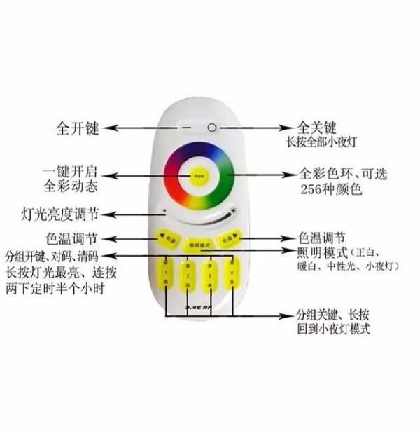 无极调光电源_立体式无极调光电源365nm可升降紫外线uv光固化机厂家定制