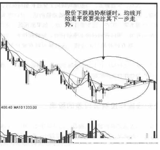 【买股票】