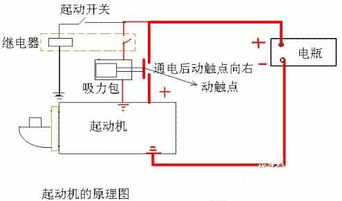 起动机的电路简图图片