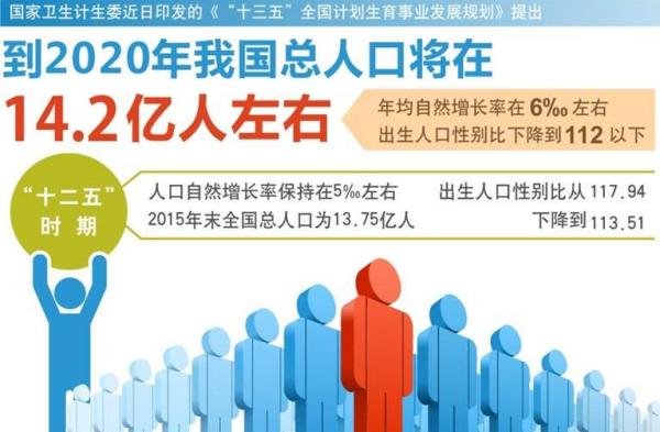 2018上半年出生人口_2018出生人口数量