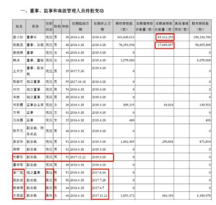 【002512达华智能】中山达华智能科技股份有限公司怎么样?